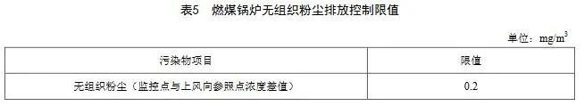 8.18 天津锅炉大气污染物排放标准 DB12 151 2020-6.webp