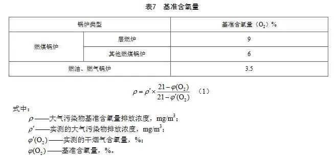8.18 天津锅炉大气污染物排放标准 DB12 151 2020-8.webp