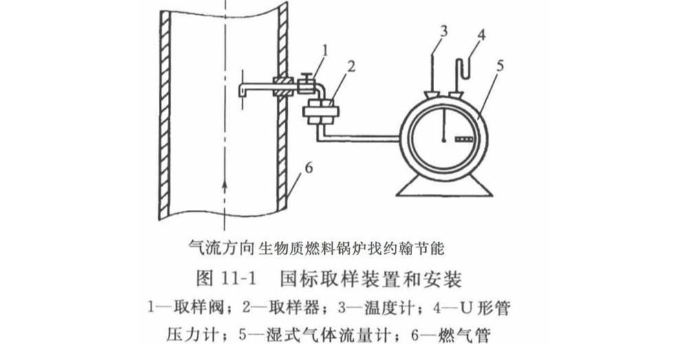 生物质锅炉燃料燃气中杂质的测定方法步骤(附图)