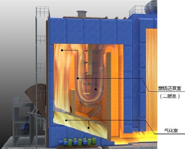生物质锅炉的燃烧室