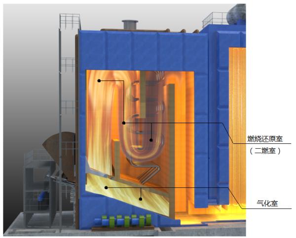 燃煤锅炉改造兰炭锅炉