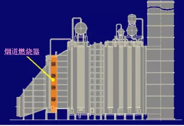 烟道式补燃烧器结构图-4.webp