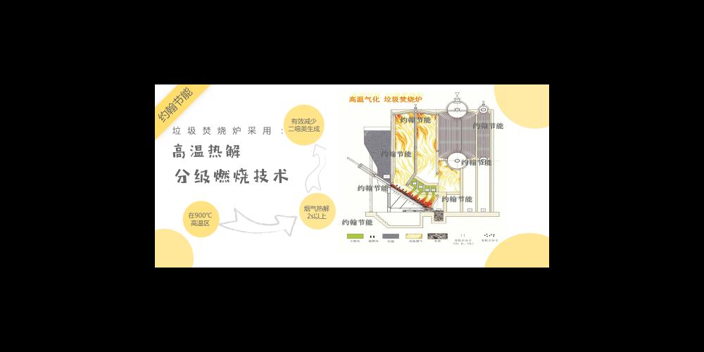 垃圾焚烧炉,实现发电产业化的4个措施